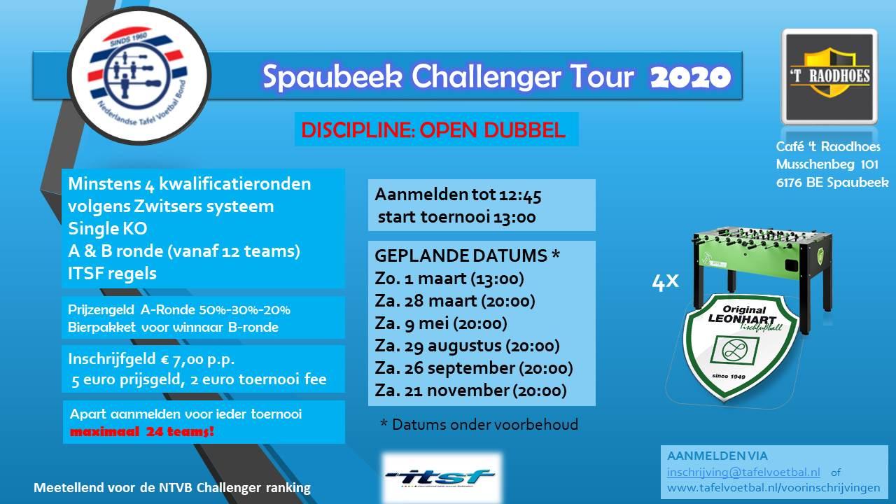 Spaubeek-  Leonhart Challenger Reeks 2020