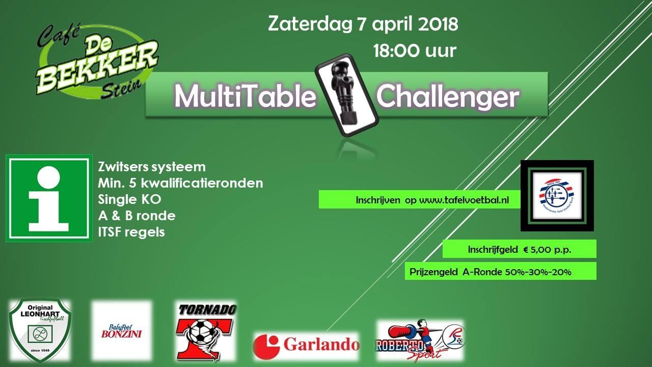 Multitable Toernooi - De Bekker