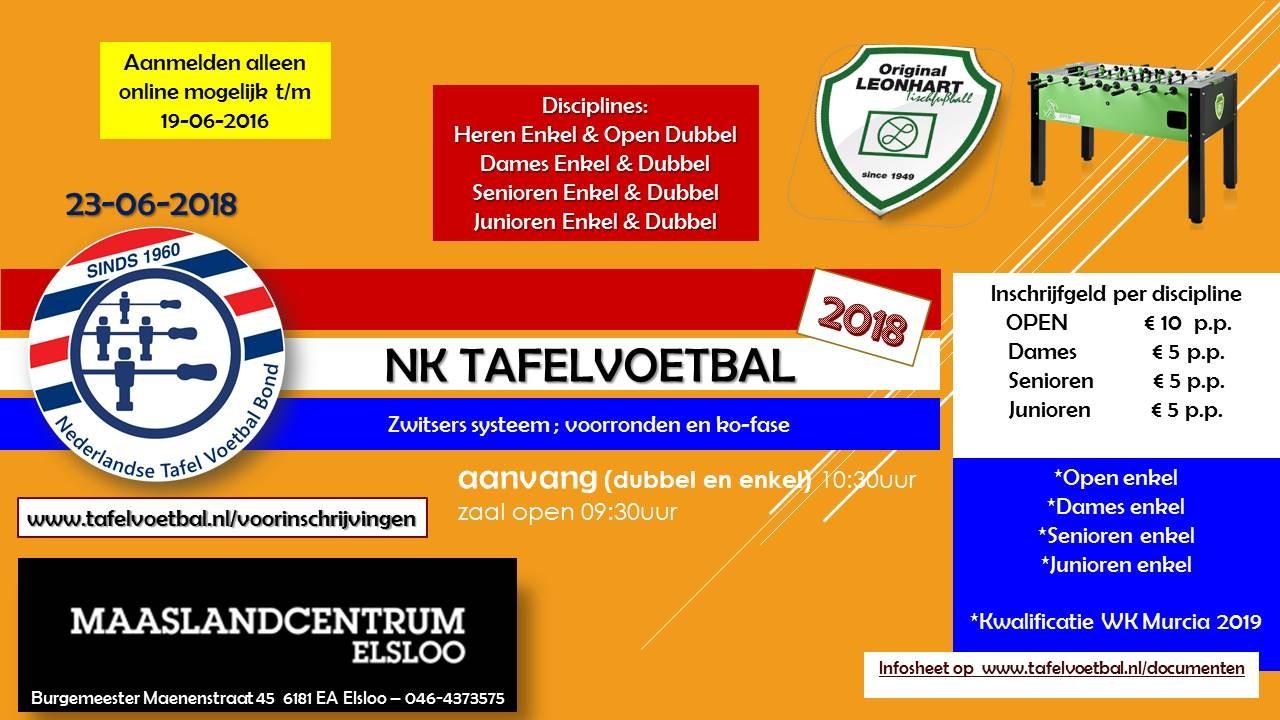 Nederlandse Kampioenschappen - Update!